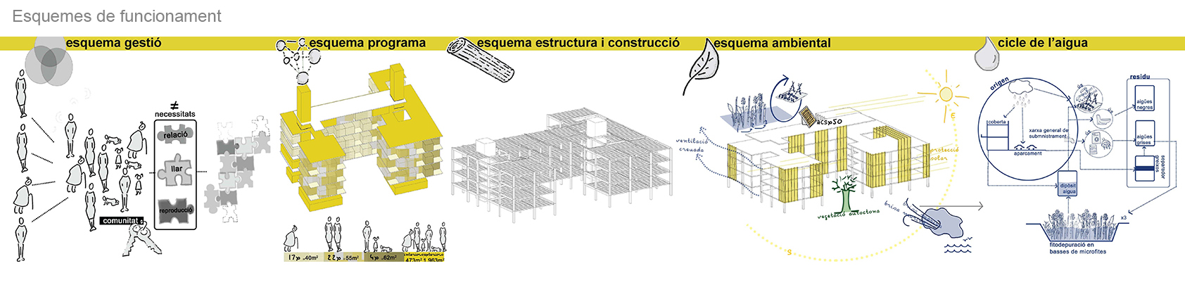 ARQUITECTURA_Concurs Eivissa_2_conjunt