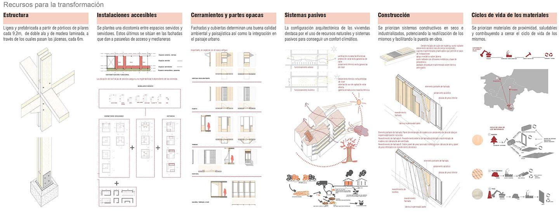 ARQUITECTURA_Rehabilitando barrios_03