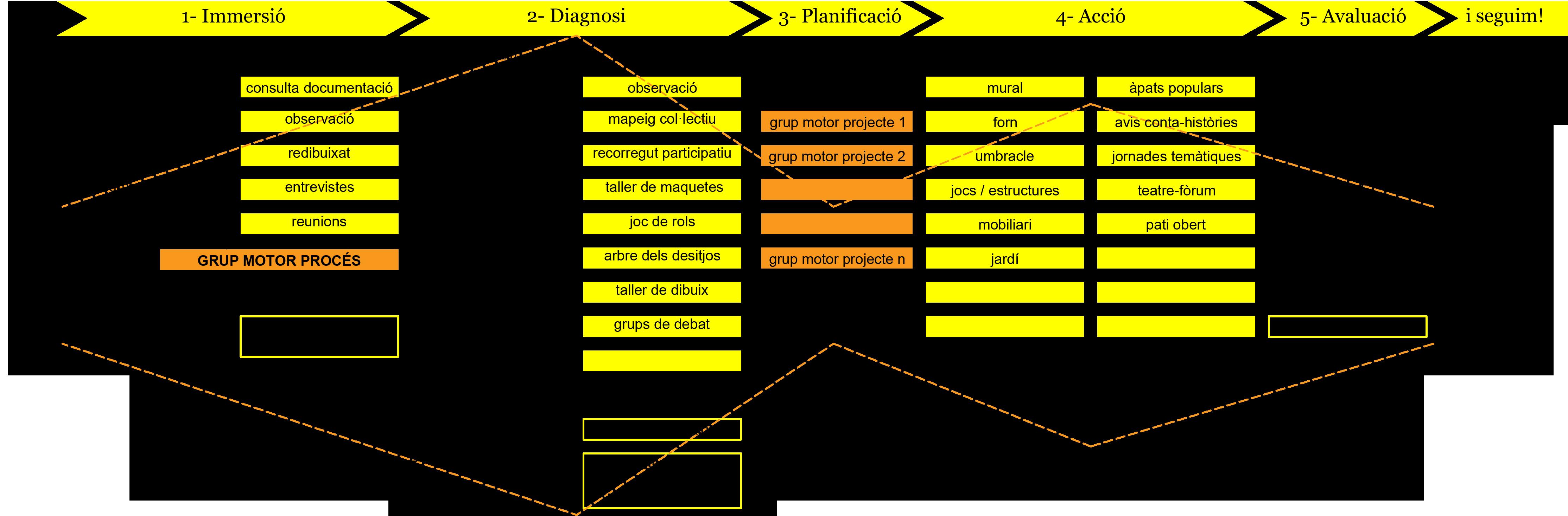 ELTINGLADO_projectes_Part_Serralavella_dib4