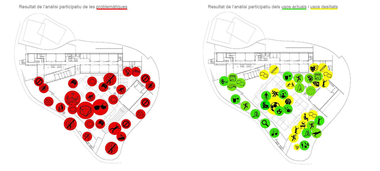 ELTINGLADO_projectes_Part_Serralavella_foto6