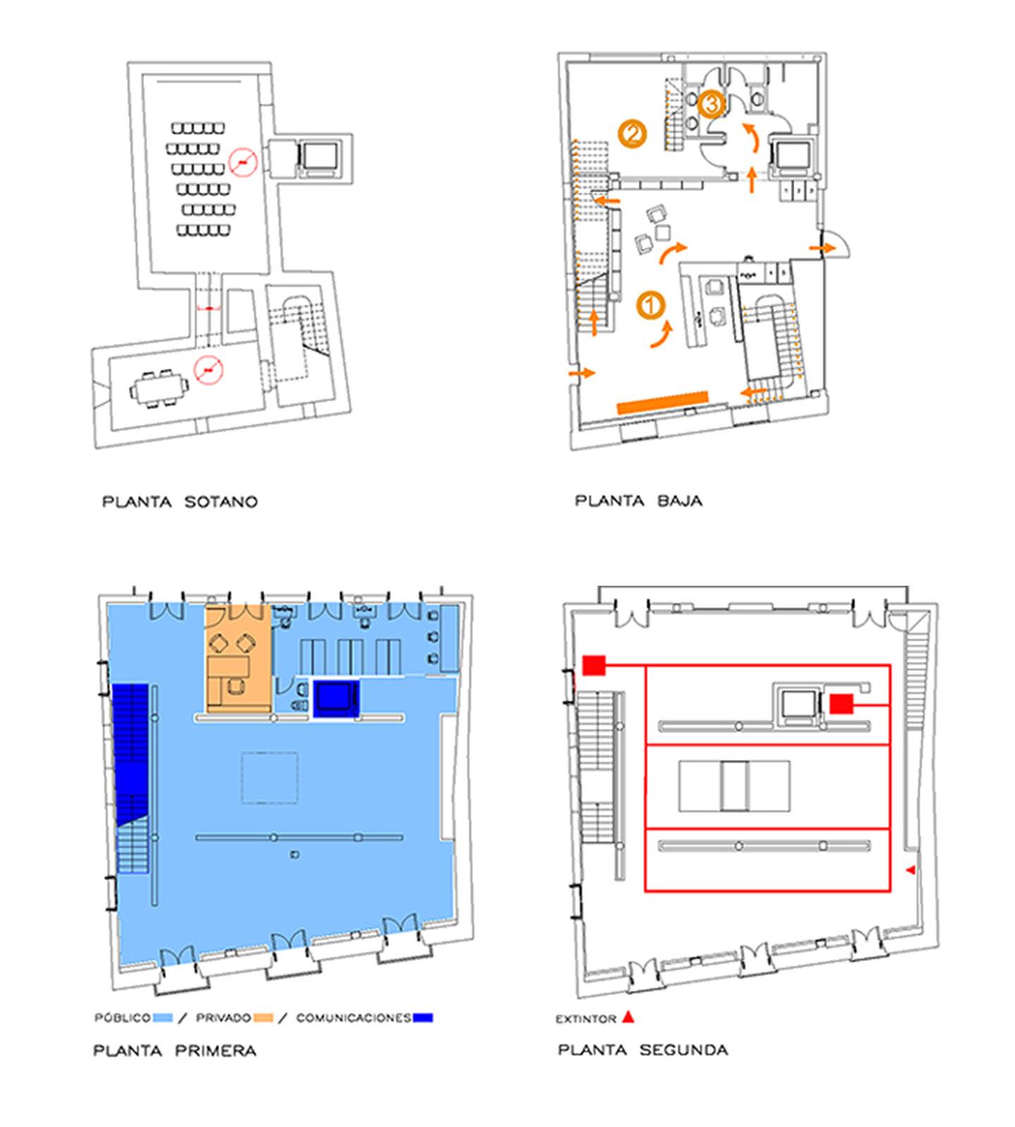 ARQUITECTURA_Plan Museológico_01_Esquemas